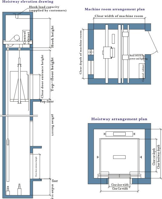 نصب آسانسور | طراحی آسانسور | طراحی و نصب آسانسور | طراحی آسانسور ...